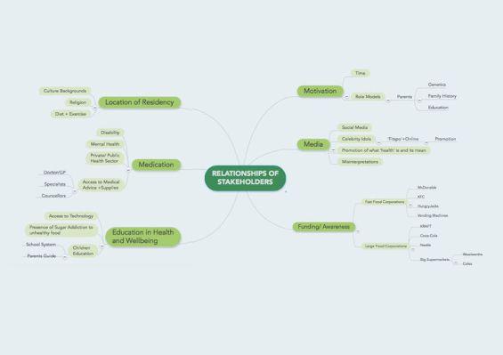 Blog03_stakeholders