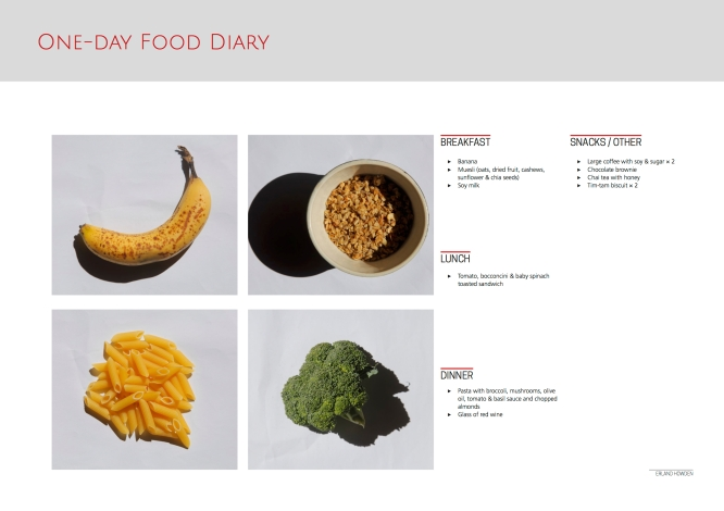 food-diary-for-amber