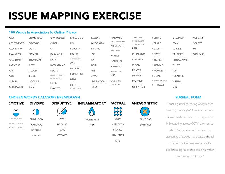 ISSUEmapping