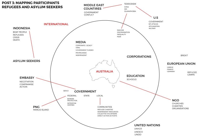 mind map participants.jpg