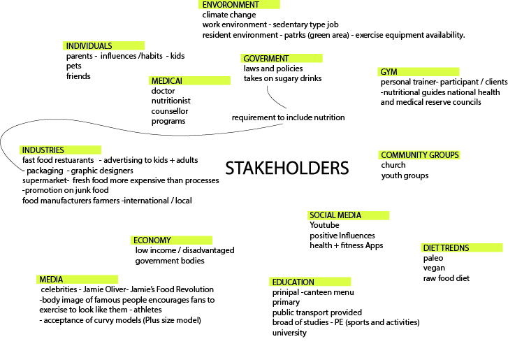 stakeholder-map
