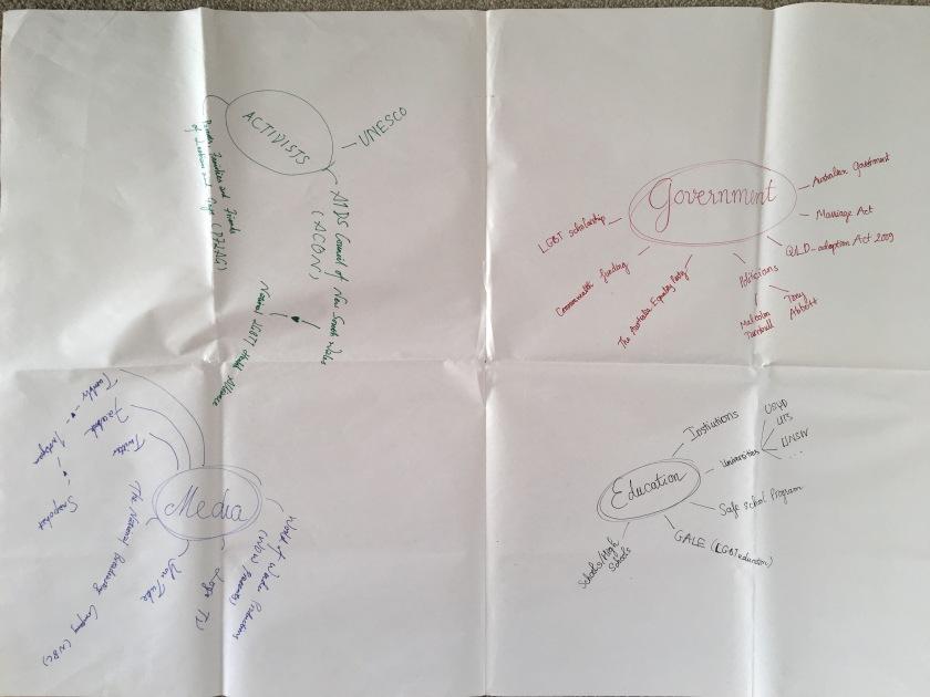 2-actors-stakeholders