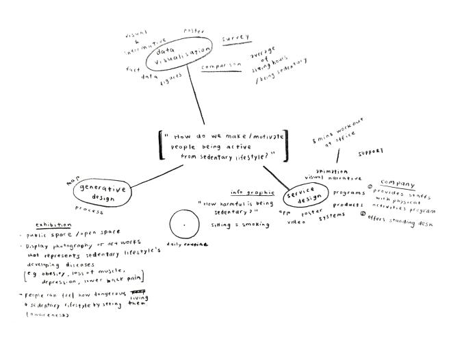 brainstorming-possib-b4