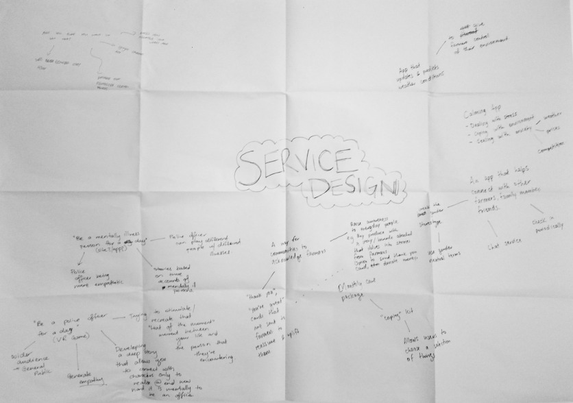 Possible Design Responses to Mental Health: Service Design (Buisman, Lin, Mijares 2016)