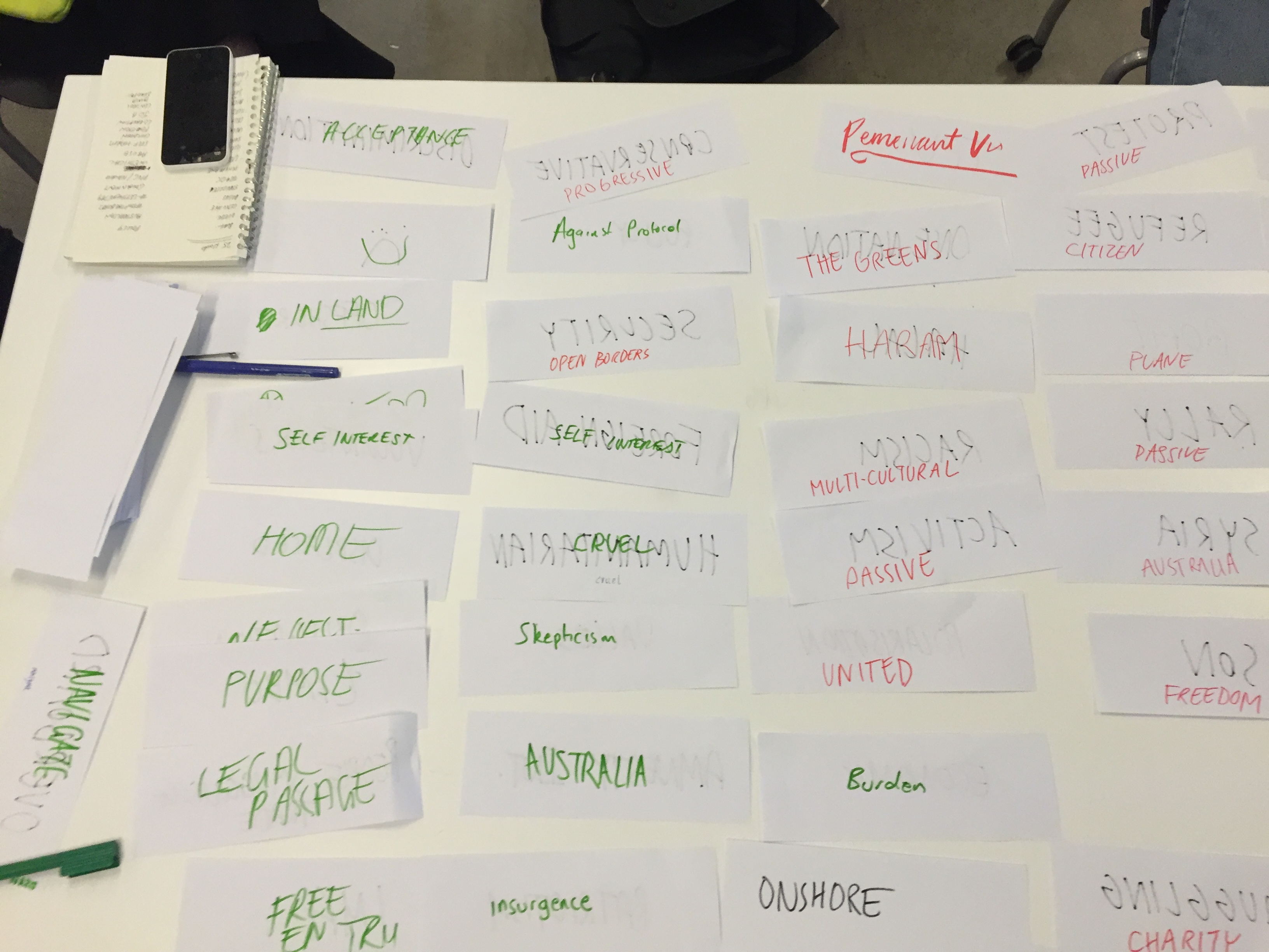 POST 7: Issue mapping – Emergent Practices