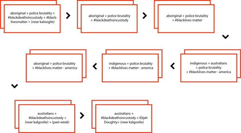 flow chart webscrape.jpg